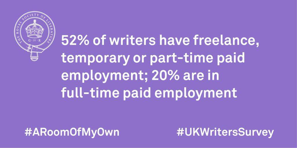 f066ed54 Writing is a career in which opportunities are currently far greater for  those from privileged backgrounds. Pay gaps in relation to social class  identity, ...